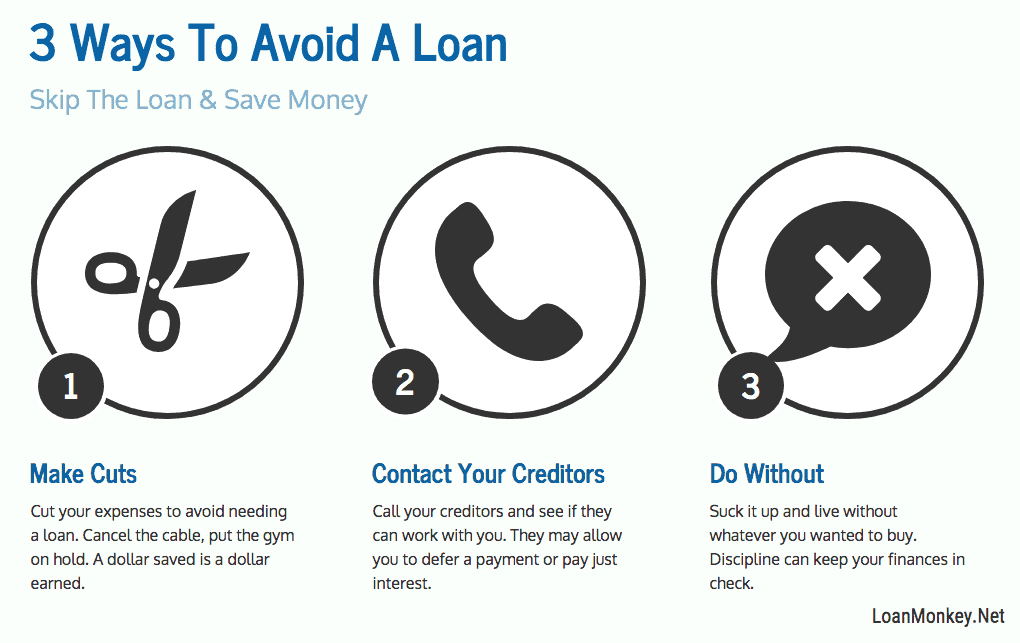 Ways to do without a $400 loan.