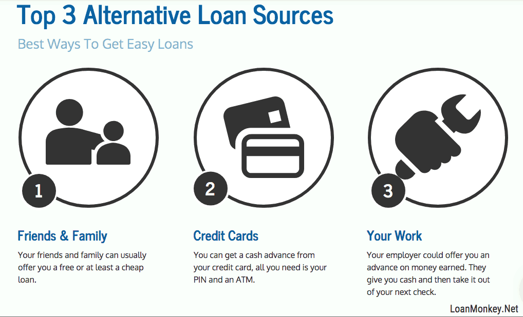 Other $500 loan sources to get.