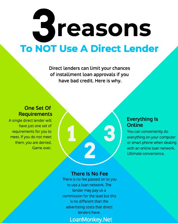 Installment loan on bad credit installment loans.